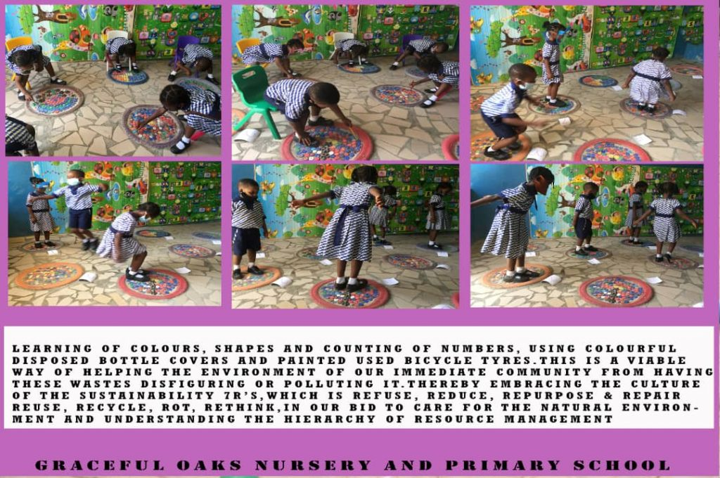 """OMEP ESD Rating scale. Active participation of children using """"Low Cost waste materials"""""""